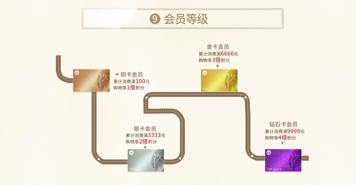 瓷肌官网正品网站_常规会员页_瓷肌官网商城