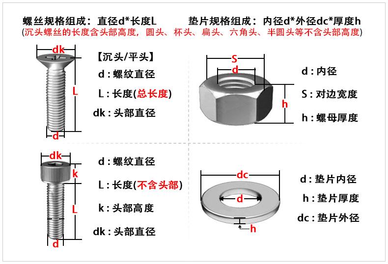 测量方法.jpg
